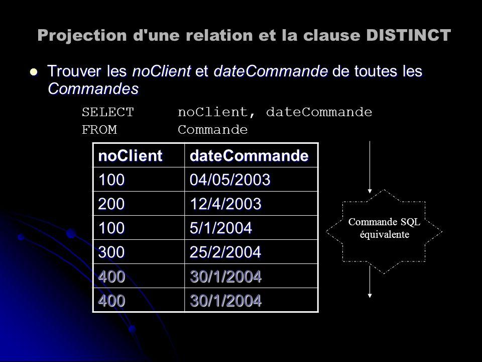 Trouver les noClient et dateCommande de toutes les Commandes Trouver les noClient et dateCommande de toutes les Commandes Projection d'une relation et