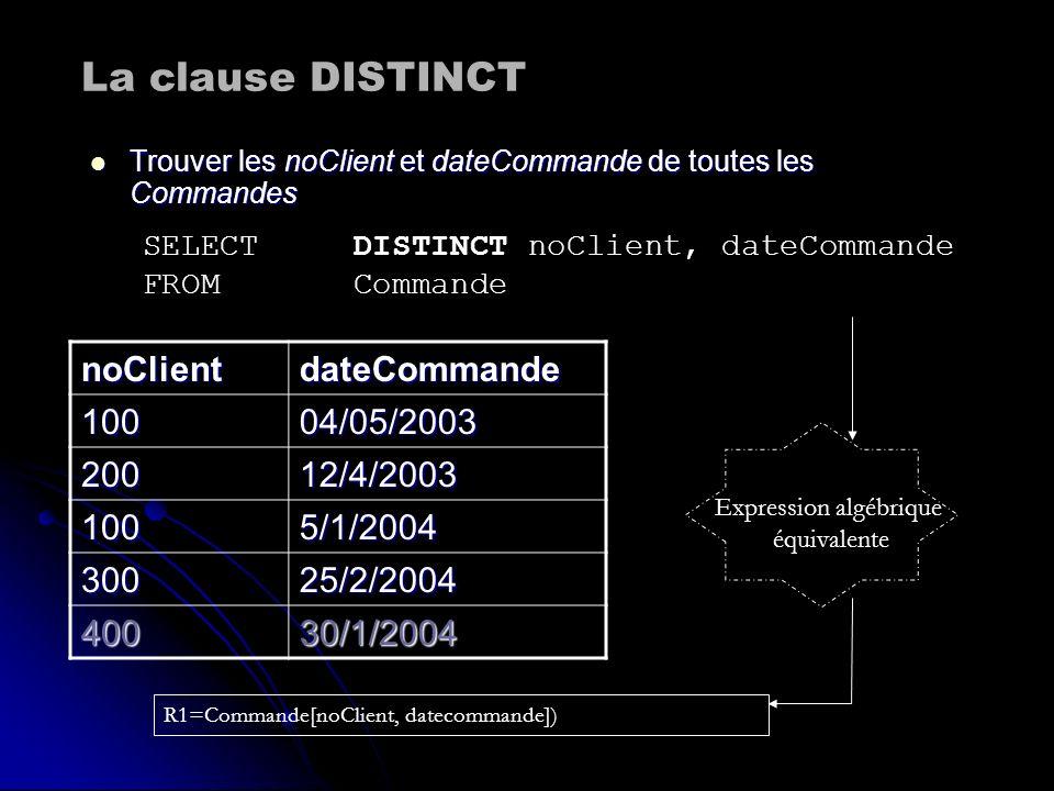 Trouver les noClient et dateCommande de toutes les Commandes Trouver les noClient et dateCommande de toutes les Commandes La clause DISTINCT SELECTDIS