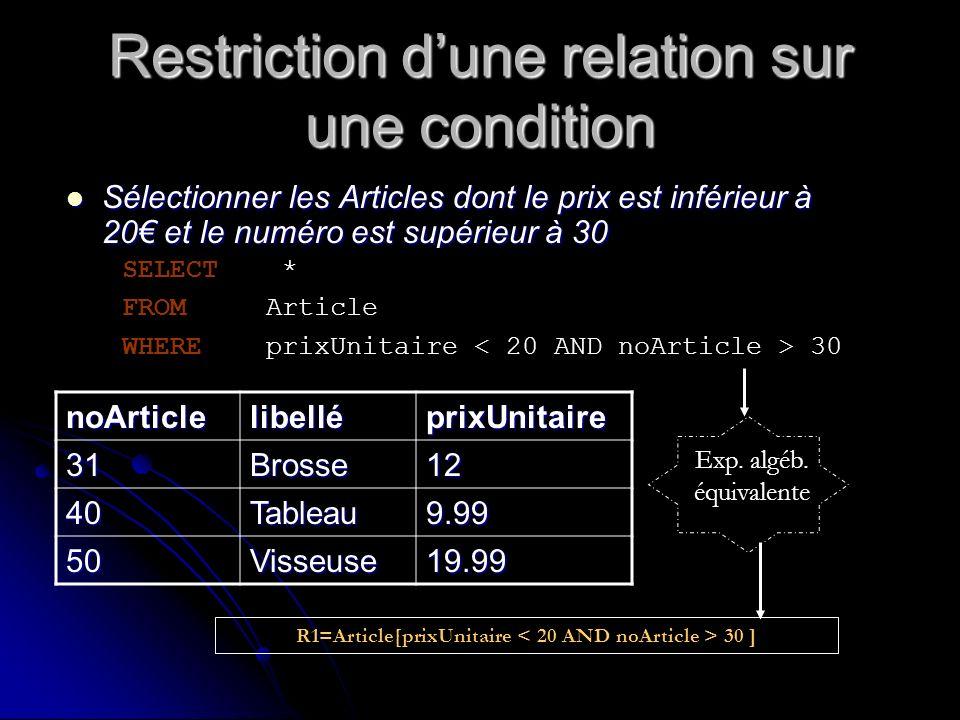 Restriction dune relation sur une condition Sélectionner les Articles dont le prix est inférieur à 20 et le numéro est supérieur à 30 Sélectionner les