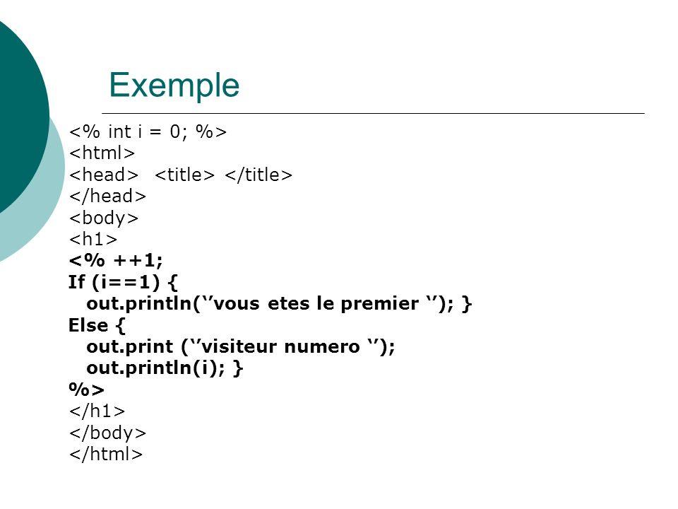 Exemple <% ++1; If (i==1) { out.println(vous etes le premier ); } Else { out.print (visiteur numero ); out.println(i); } %>