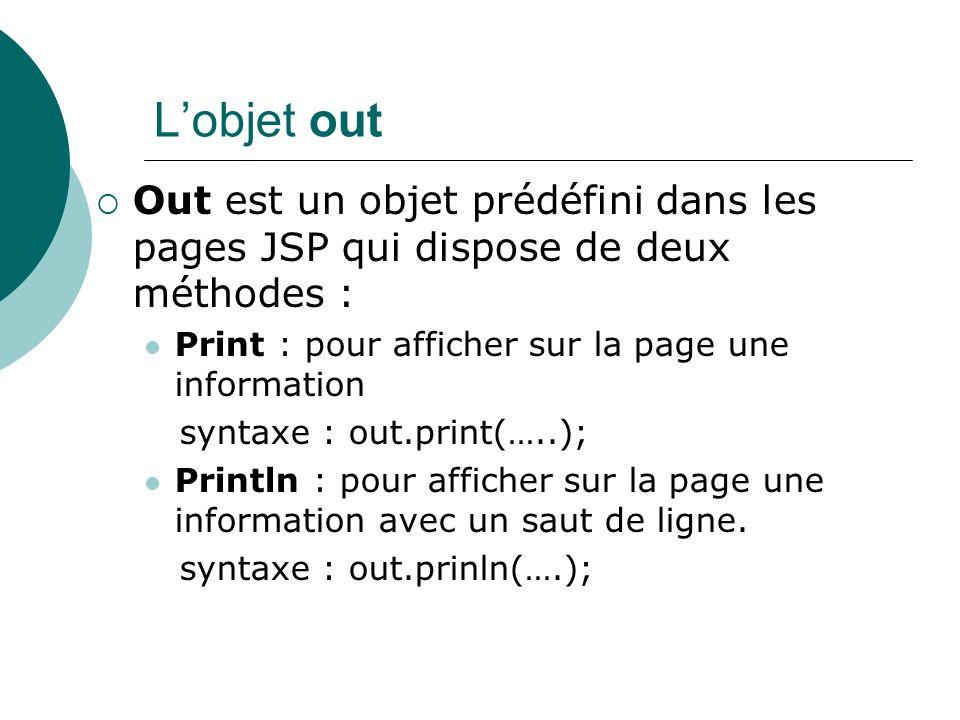 Lobjet out Out est un objet prédéfini dans les pages JSP qui dispose de deux méthodes : Print : pour afficher sur la page une information syntaxe : out.print(…..); Println : pour afficher sur la page une information avec un saut de ligne.