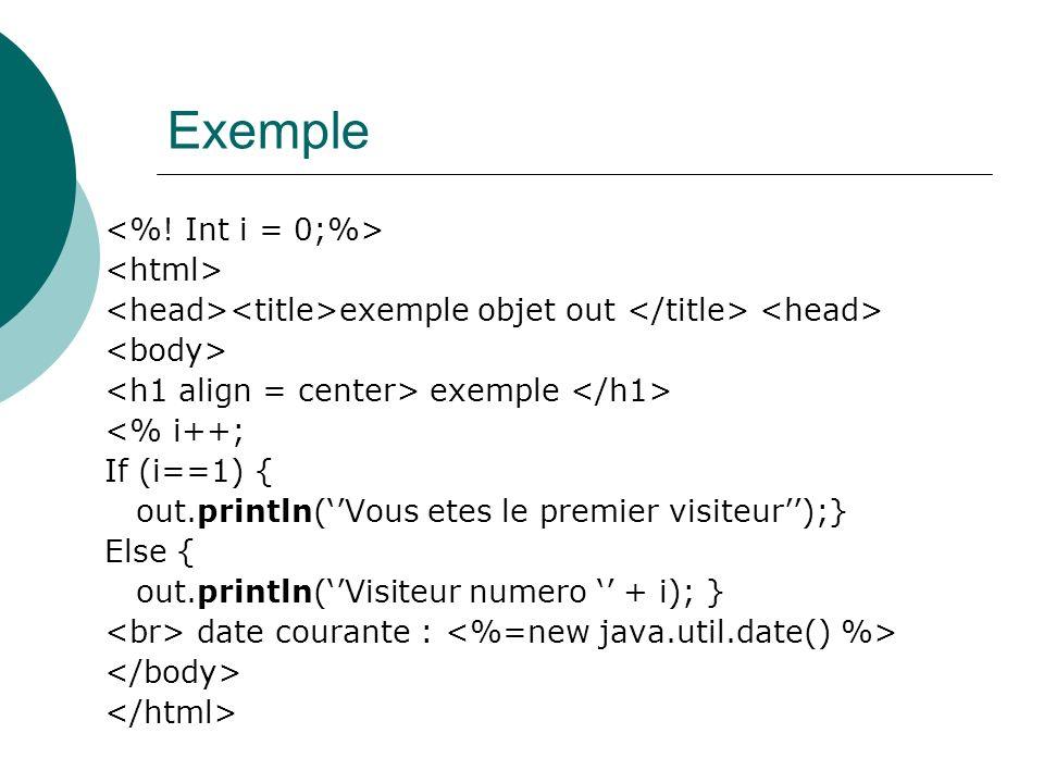 Exemple exemple objet out exemple <% i++; If (i==1) { out.println(Vous etes le premier visiteur);} Else { out.println(Visiteur numero + i); } date cou
