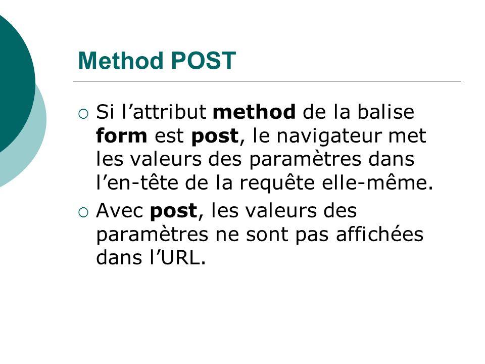 Method POST Si lattribut method de la balise form est post, le navigateur met les valeurs des paramètres dans len-tête de la requête elle-même.