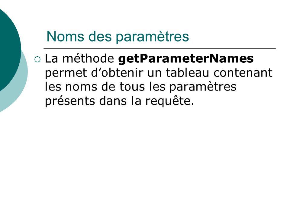 Noms des paramètres La méthode getParameterNames permet dobtenir un tableau contenant les noms de tous les paramètres présents dans la requête.