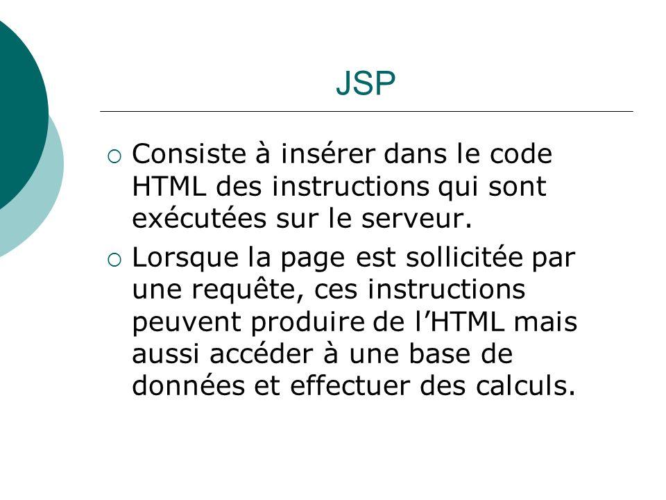 JSP Consiste à insérer dans le code HTML des instructions qui sont exécutées sur le serveur. Lorsque la page est sollicitée par une requête, ces instr