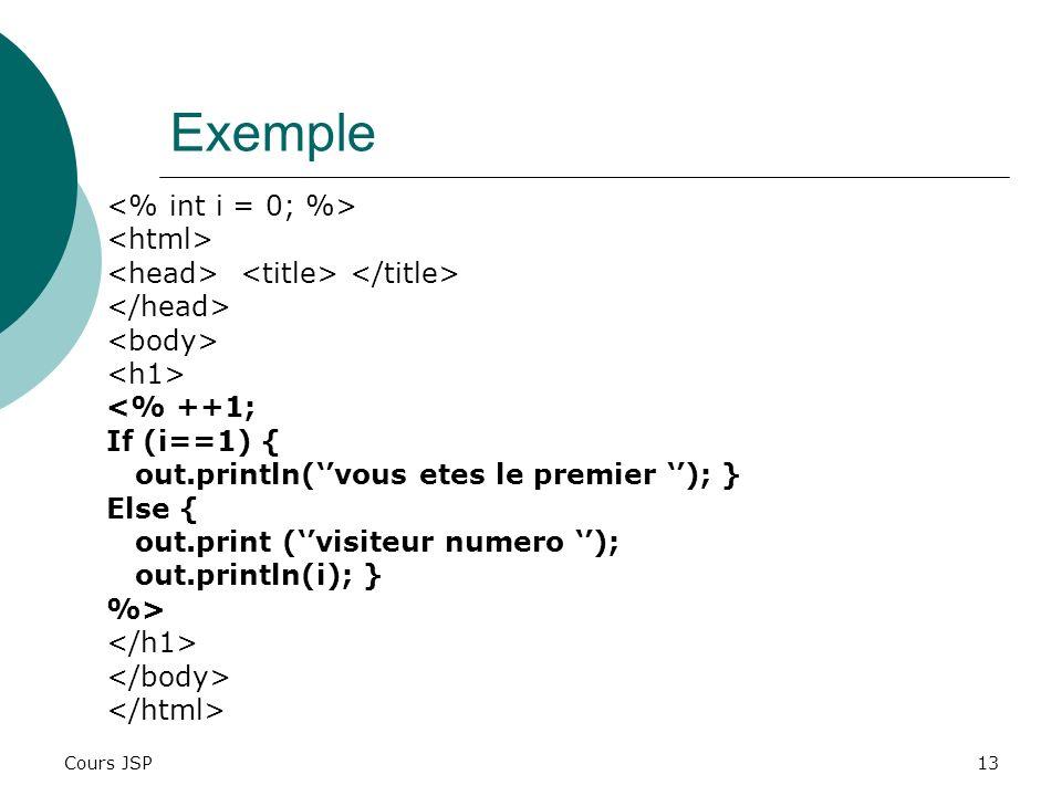 Cours JSP13 Exemple <% ++1; If (i==1) { out.println(vous etes le premier ); } Else { out.print (visiteur numero ); out.println(i); } %>