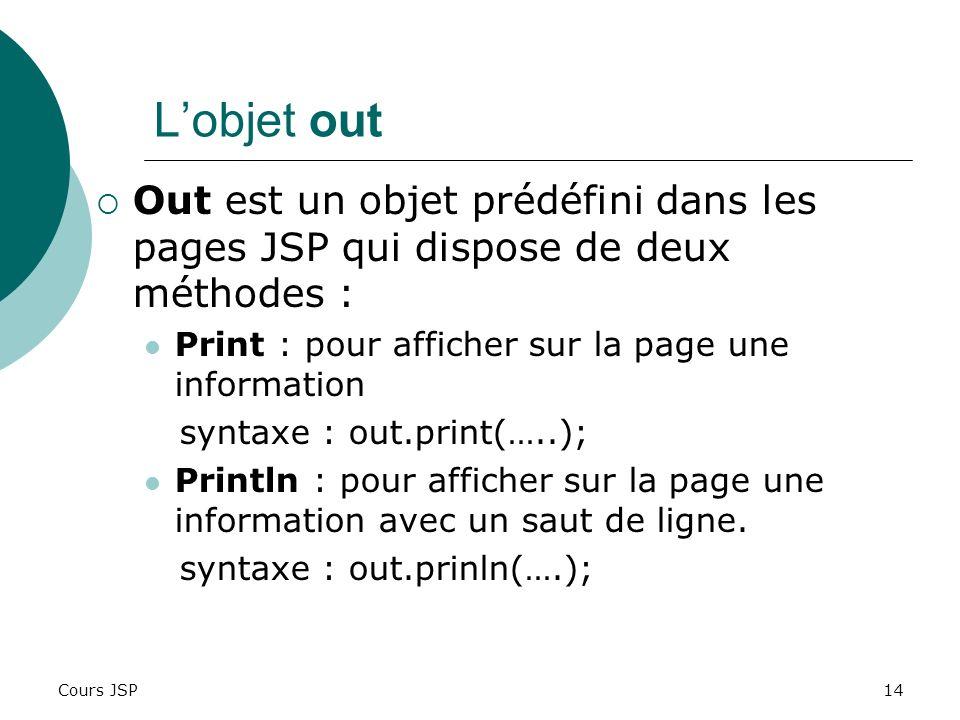 Cours JSP14 Lobjet out Out est un objet prédéfini dans les pages JSP qui dispose de deux méthodes : Print : pour afficher sur la page une information