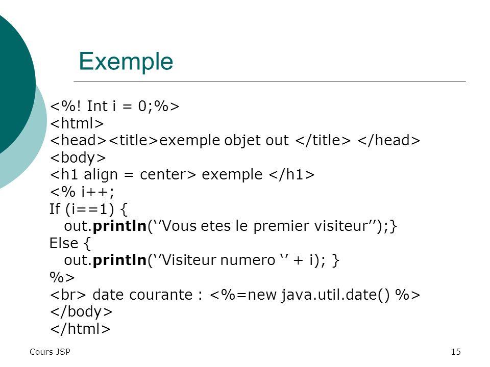 Cours JSP15 Exemple exemple objet out exemple <% i++; If (i==1) { out.println(Vous etes le premier visiteur);} Else { out.println(Visiteur numero + i)
