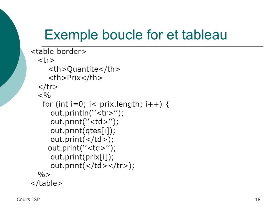 Cours JSP18 Exemple boucle for et tableau Quantite Prix <% for (int i=0; i< prix.length; i++) { out.println( ); out.print( ); out.print(qtes[i]); out.