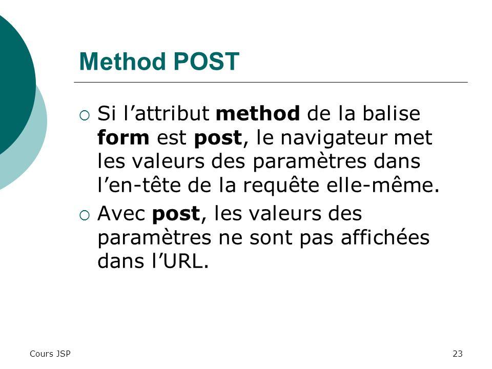 Cours JSP23 Method POST Si lattribut method de la balise form est post, le navigateur met les valeurs des paramètres dans len-tête de la requête elle-