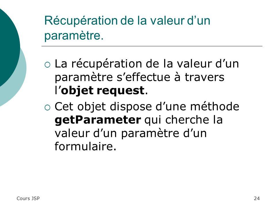 Cours JSP24 Récupération de la valeur dun paramètre. La récupération de la valeur dun paramètre seffectue à travers lobjet request. Cet objet dispose