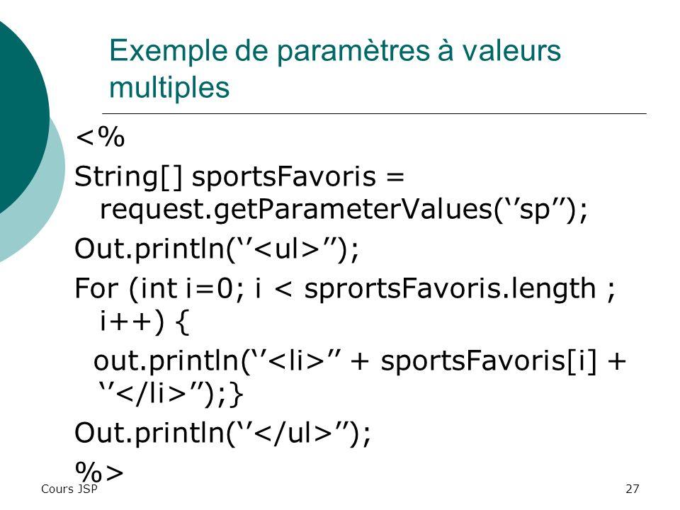 Cours JSP27 Exemple de paramètres à valeurs multiples <% String[] sportsFavoris = request.getParameterValues(sp); Out.println( ); For (int i=0; i < sp