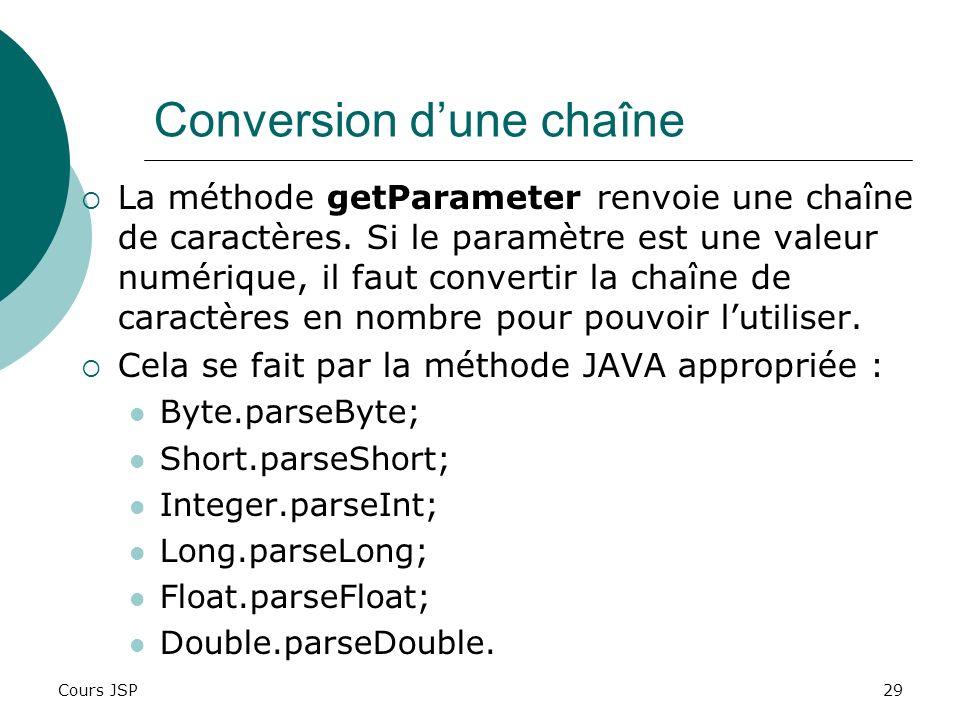 Cours JSP29 Conversion dune chaîne La méthode getParameter renvoie une chaîne de caractères. Si le paramètre est une valeur numérique, il faut convert