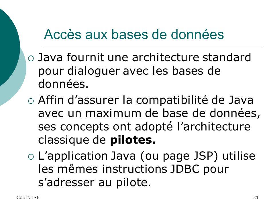 Cours JSP31 Accès aux bases de données Java fournit une architecture standard pour dialoguer avec les bases de données. Affin dassurer la compatibilit