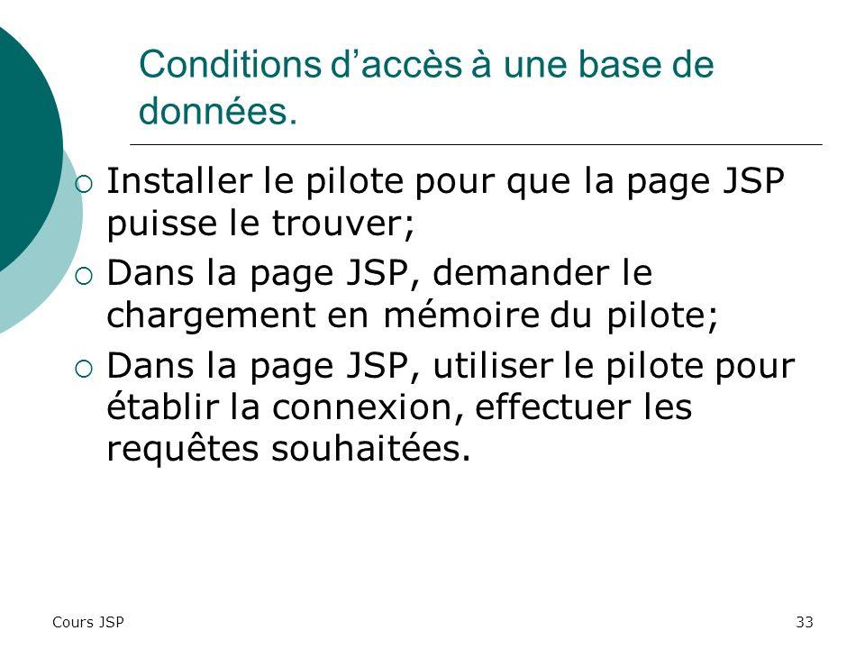 Cours JSP33 Conditions daccès à une base de données. Installer le pilote pour que la page JSP puisse le trouver; Dans la page JSP, demander le chargem