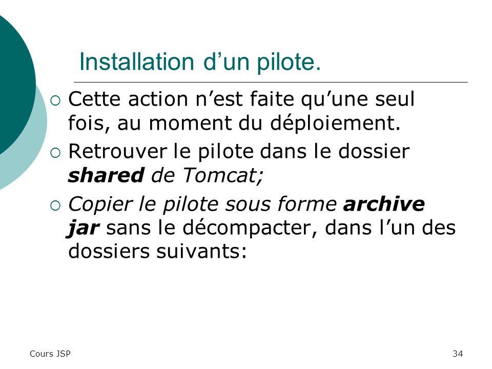 Cours JSP34 Installation dun pilote. Cette action nest faite quune seul fois, au moment du déploiement. Retrouver le pilote dans le dossier shared de