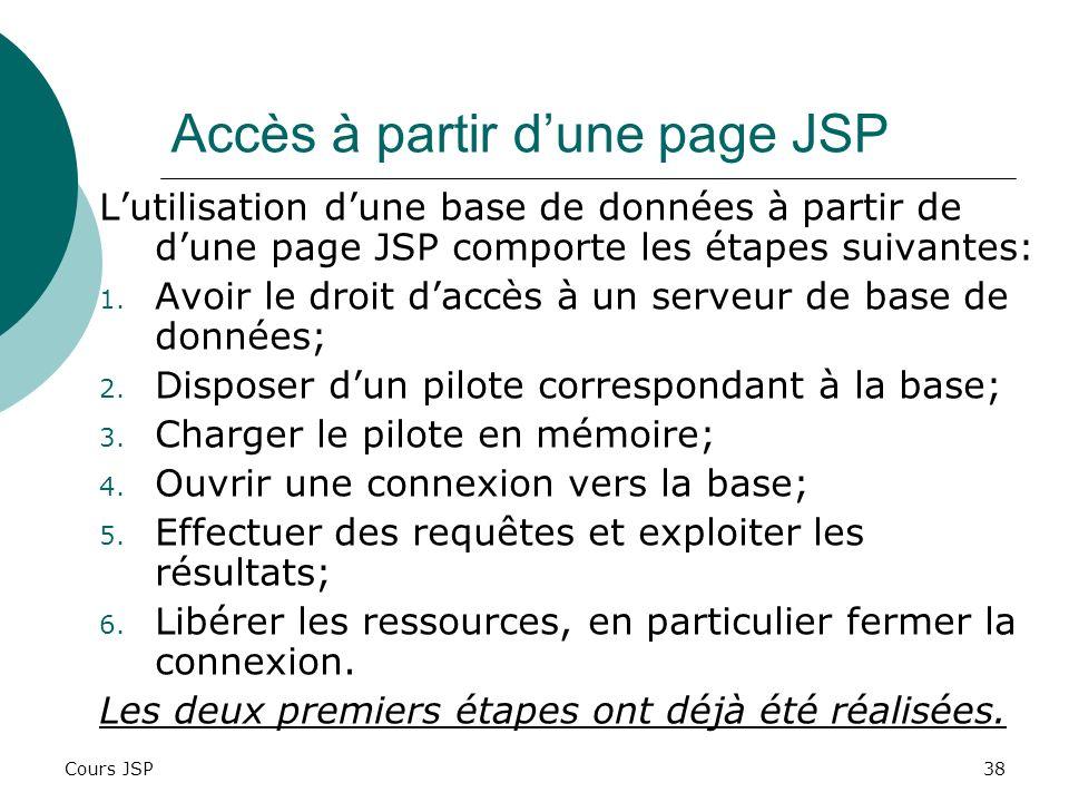 Cours JSP38 Accès à partir dune page JSP Lutilisation dune base de données à partir de dune page JSP comporte les étapes suivantes: 1. Avoir le droit
