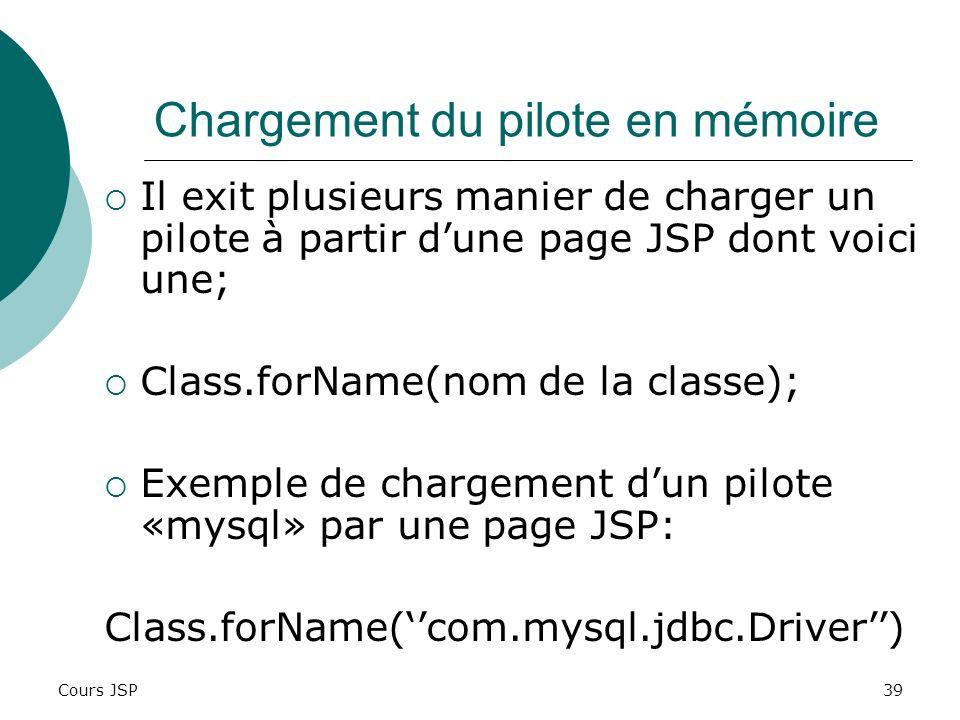 Cours JSP39 Chargement du pilote en mémoire Il exit plusieurs manier de charger un pilote à partir dune page JSP dont voici une; Class.forName(nom de