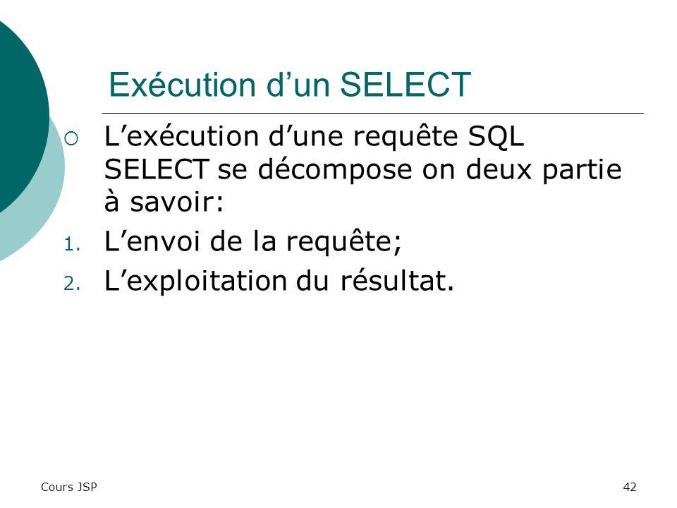 Cours JSP42 Exécution dun SELECT Lexécution dune requête SQL SELECT se décompose on deux partie à savoir: 1. Lenvoi de la requête; 2. Lexploitation du