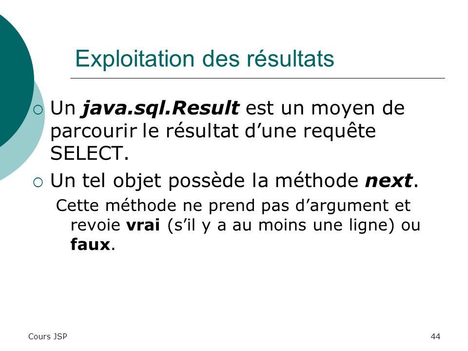 Cours JSP44 Exploitation des résultats Un java.sql.Result est un moyen de parcourir le résultat dune requête SELECT. Un tel objet possède la méthode n