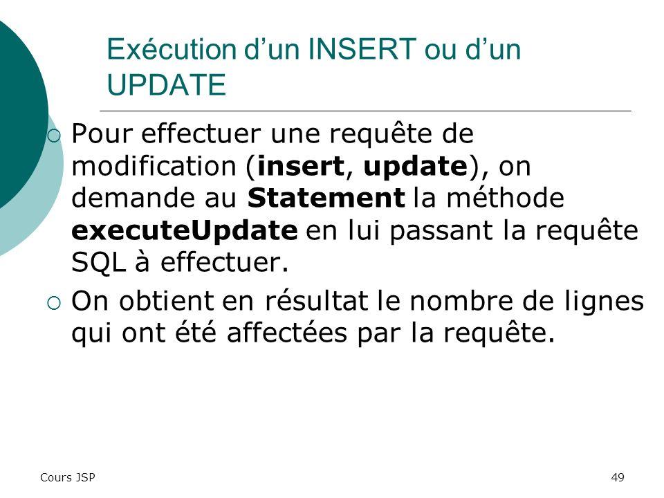 Cours JSP49 Exécution dun INSERT ou dun UPDATE Pour effectuer une requête de modification (insert, update), on demande au Statement la méthode execute