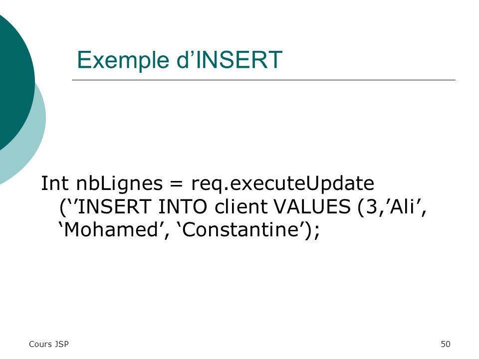 Cours JSP50 Exemple dINSERT Int nbLignes = req.executeUpdate (INSERT INTO client VALUES (3,Ali, Mohamed, Constantine);