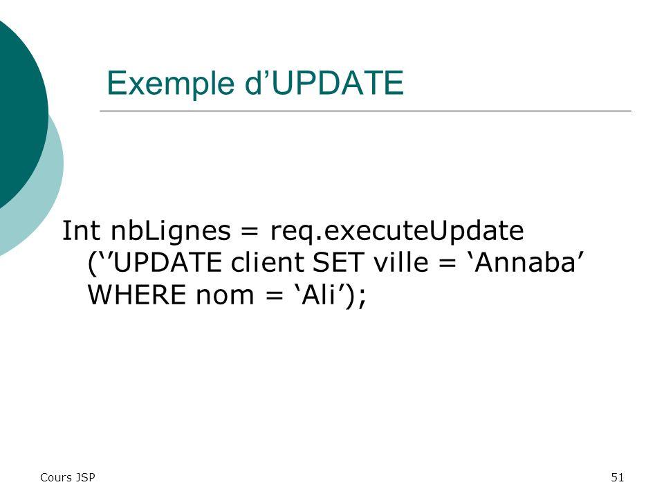 Cours JSP51 Exemple dUPDATE Int nbLignes = req.executeUpdate (UPDATE client SET ville = Annaba WHERE nom = Ali);