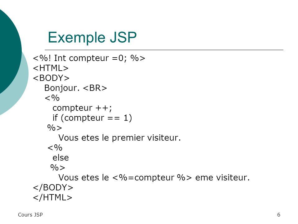 Cours JSP6 Exemple JSP Bonjour. <% compteur ++; if (compteur == 1) %> Vous etes le premier visiteur. <% else %> Vous etes le eme visiteur.