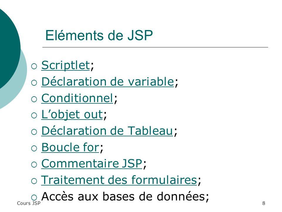 Cours JSP8 Eléments de JSP Scriptlet; Scriptlet Déclaration de variable; Déclaration de variable Conditionnel; Conditionnel Lobjet out; Lobjet out Déc
