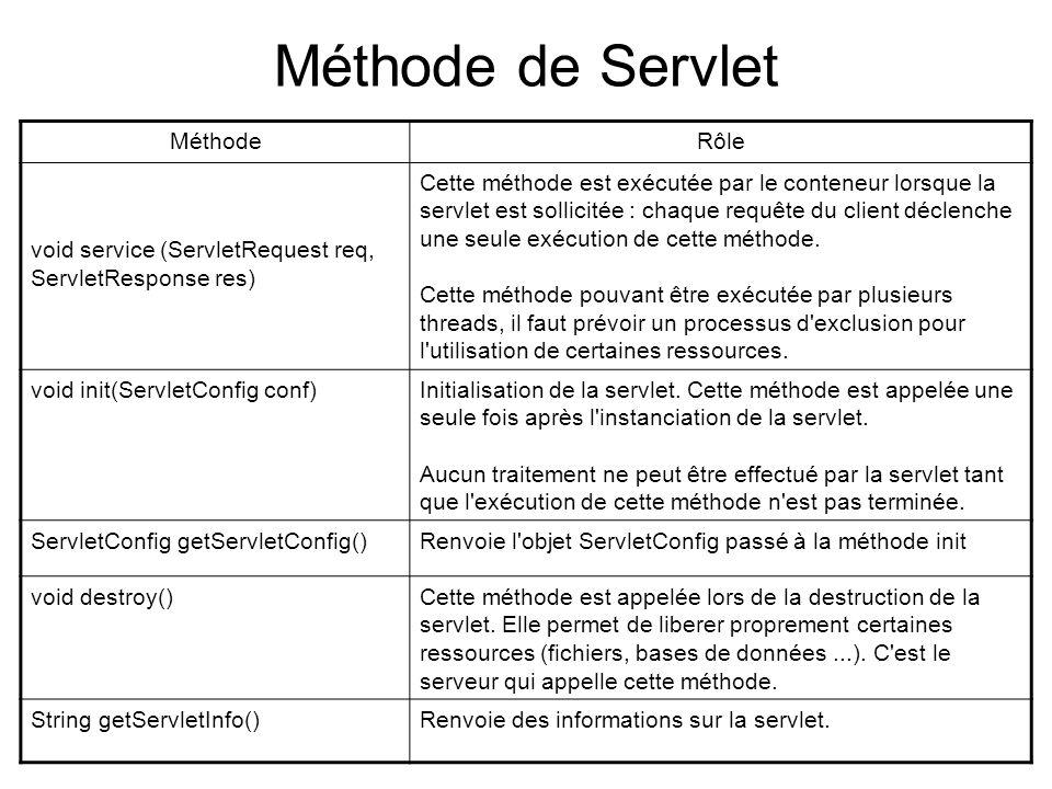 Méthode de Servlet MéthodeRôle void service (ServletRequest req, ServletResponse res) Cette méthode est exécutée par le conteneur lorsque la servlet e