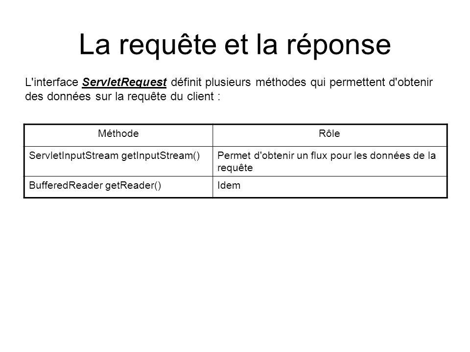 La requête et la réponse MéthodeRôle ServletInputStream getInputStream()Permet d'obtenir un flux pour les données de la requête BufferedReader getRead