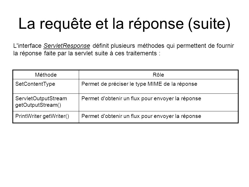 La requête et la réponse (suite) MéthodeRôle SetContentTypePermet de préciser le type MIME de la réponse ServletOutputStream getOutputStream() Permet