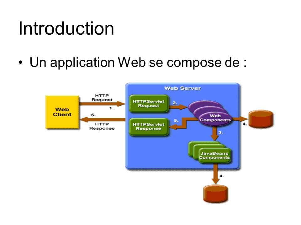Définition Une Servlet est un programme d application Web écrit en Java, qui s exécute sur le serveur en interaction avec le client distant et délivre des données en HTML ou autre format.