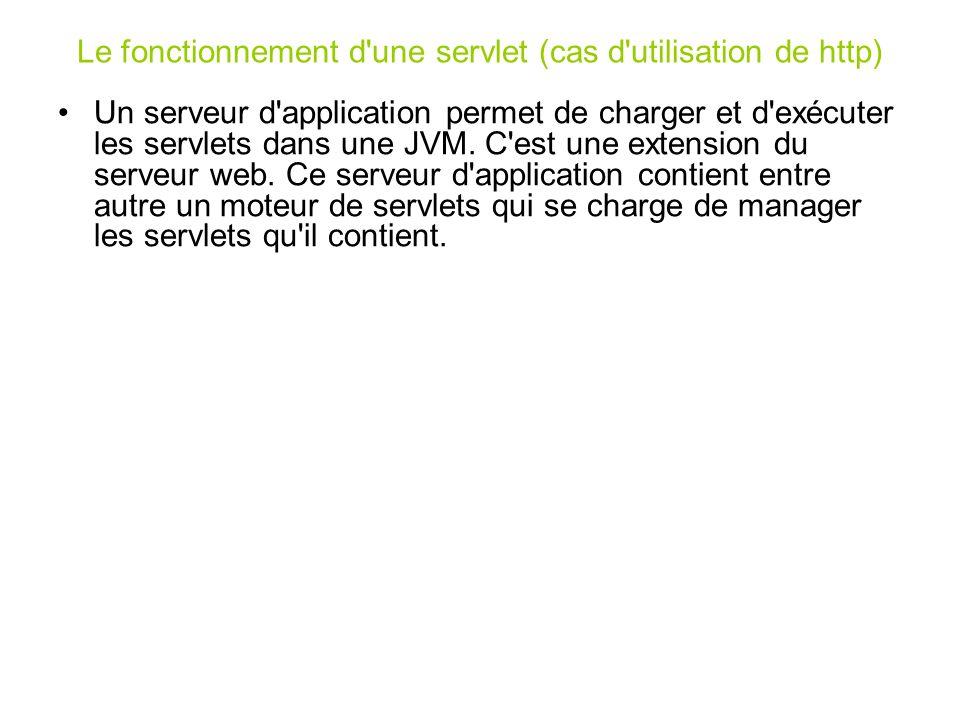 Le fonctionnement d'une servlet (cas d'utilisation de http) Un serveur d'application permet de charger et d'exécuter les servlets dans une JVM. C'est