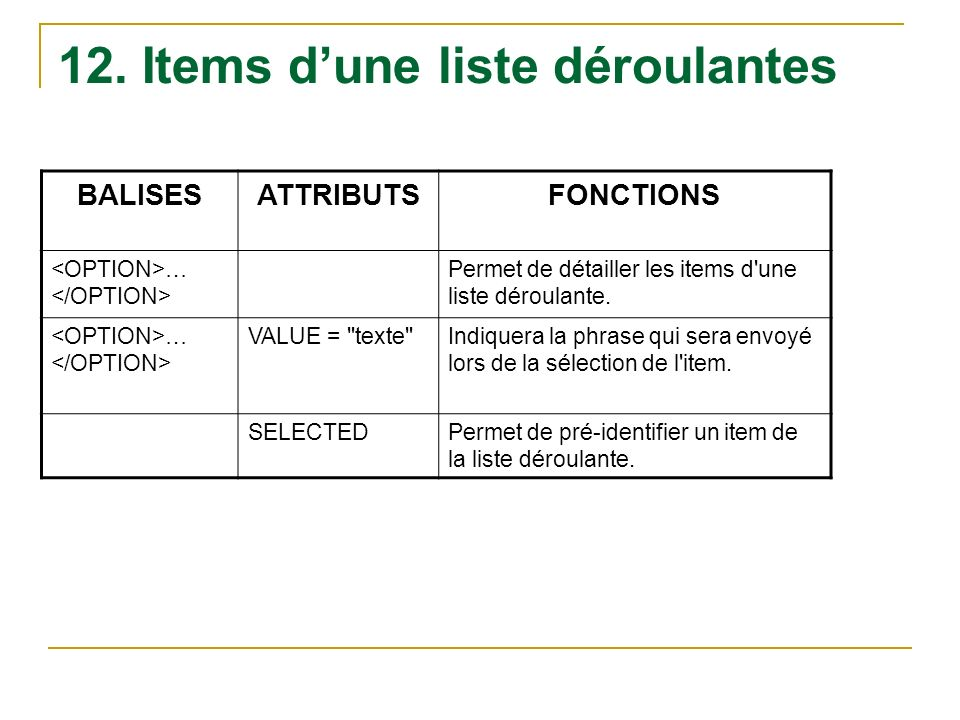 12. Items dune liste déroulantes BALISESATTRIBUTSFONCTIONS … Permet de détailler les items d'une liste déroulante. … VALUE =