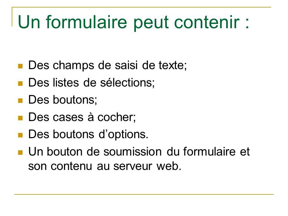 Un formulaire peut contenir : Des champs de saisi de texte; Des listes de sélections; Des boutons; Des cases à cocher; Des boutons doptions. Un bouton