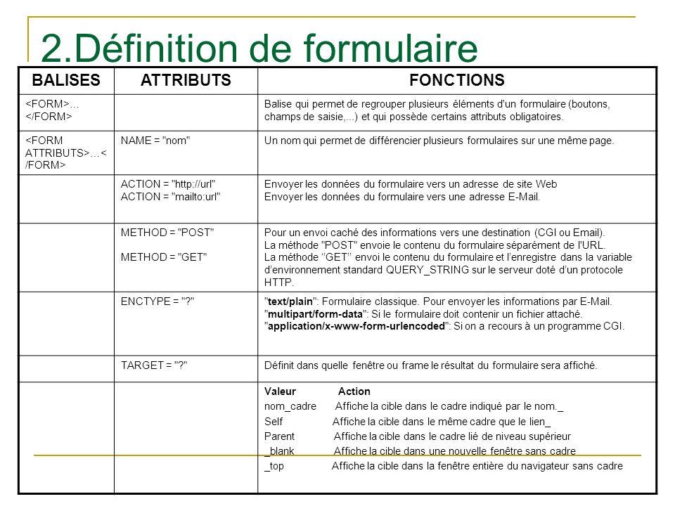 2.Définition de formulaire BALISESATTRIBUTSFONCTIONS … Balise qui permet de regrouper plusieurs éléments d'un formulaire (boutons, champs de saisie,..