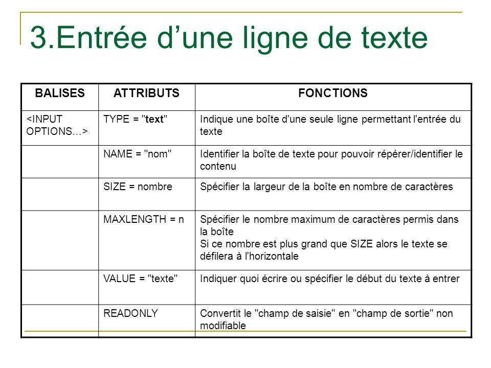 3.Entrée dune ligne de texte BALISESATTRIBUTSFONCTIONS TYPE =