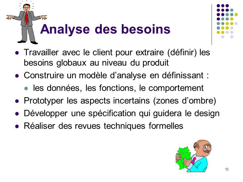12 Analyse des besoins Travailler avec le client pour extraire (définir) les besoins globaux au niveau du produit Construire un modèle danalyse en déf