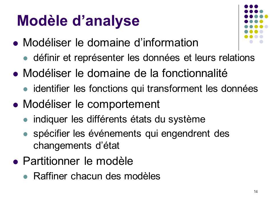 14 Modèle danalyse Modéliser le domaine dinformation définir et représenter les données et leurs relations Modéliser le domaine de la fonctionnalité i