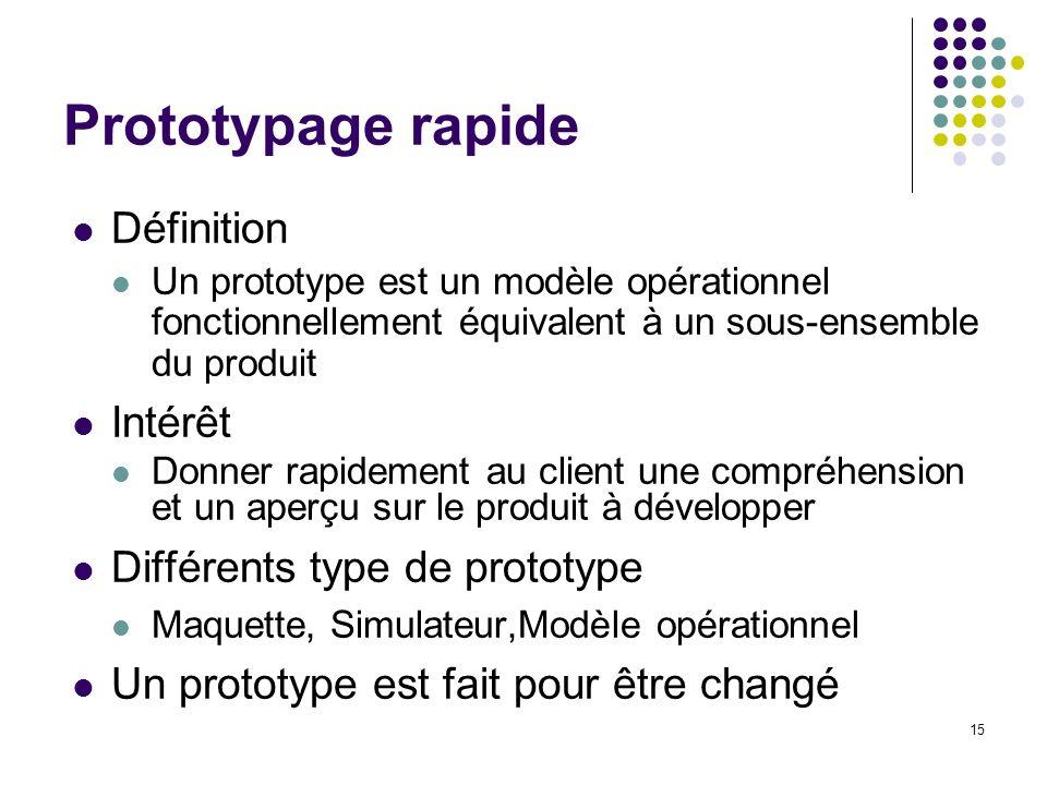 15 Prototypage rapide Définition Un prototype est un modèle opérationnel fonctionnellement équivalent à un sous-ensemble du produit Intérêt Donner rap