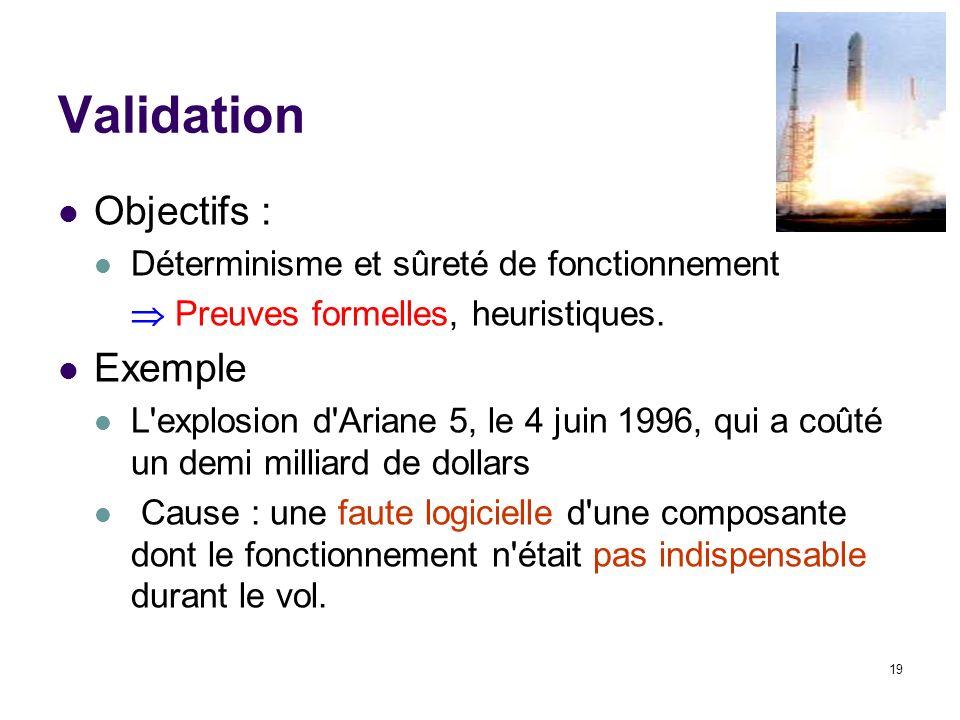 19 Validation Objectifs : Déterminisme et sûreté de fonctionnement Preuves formelles, heuristiques. Exemple L'explosion d'Ariane 5, le 4 juin 1996, qu