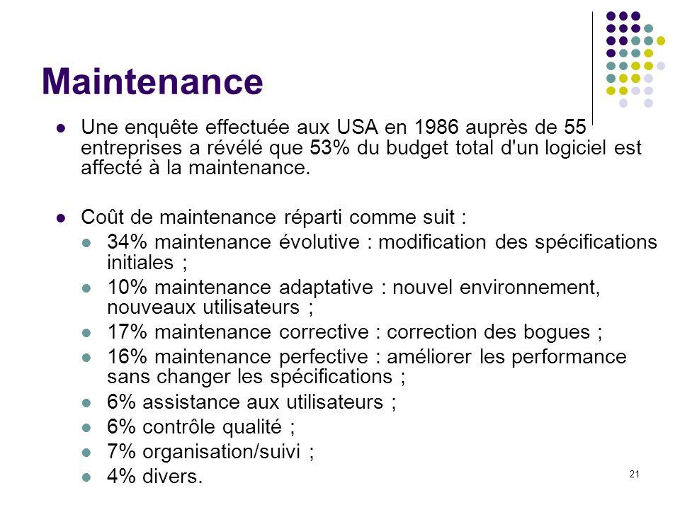 21 Maintenance Une enquête effectuée aux USA en 1986 auprès de 55 entreprises a révélé que 53% du budget total d'un logiciel est affecté à la maintena