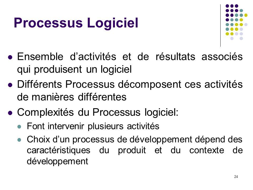 24 Processus Logiciel Ensemble dactivités et de résultats associés qui produisent un logiciel Différents Processus décomposent ces activités de manièr