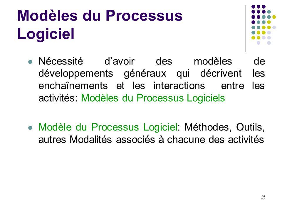25 Modèles du Processus Logiciel Nécessité davoir des modèles de développements généraux qui décrivent les enchaînements et les interactions entre les