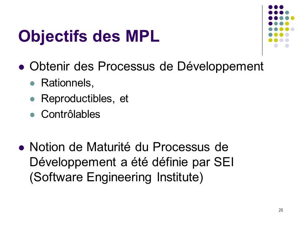 26 Objectifs des MPL Obtenir des Processus de Développement Rationnels, Reproductibles, et Contrôlables Notion de Maturité du Processus de Développeme