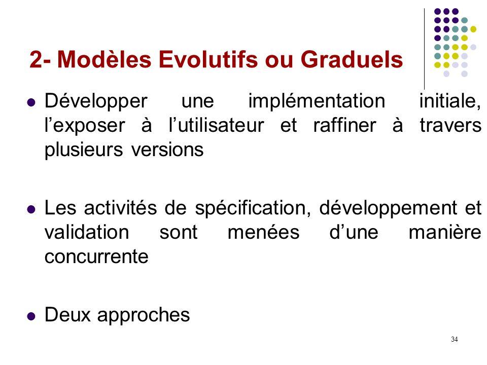 34 2- Modèles Evolutifs ou Graduels Développer une implémentation initiale, lexposer à lutilisateur et raffiner à travers plusieurs versions Les activ