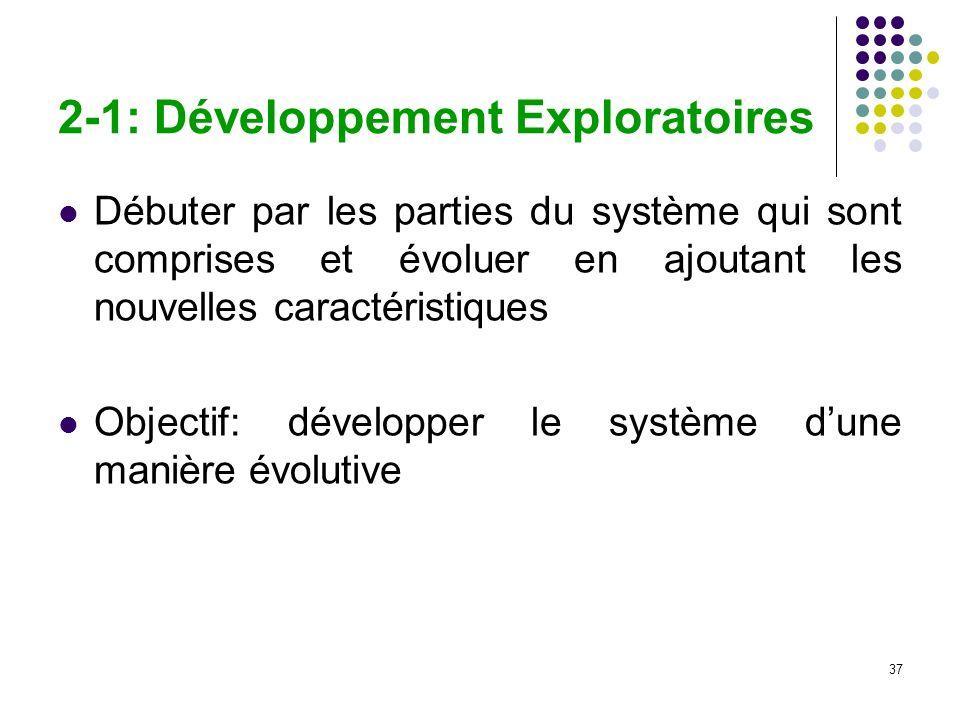 37 2-1: Développement Exploratoires Débuter par les parties du système qui sont comprises et évoluer en ajoutant les nouvelles caractéristiques Object