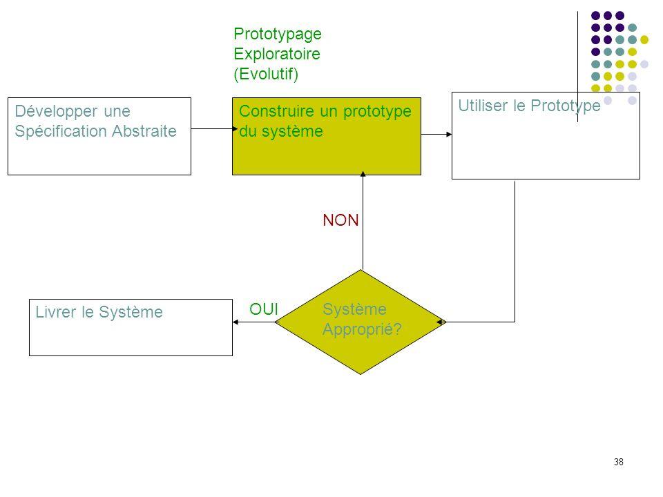 38 Utiliser le Prototype Construire un prototype du système Livrer le Système Développer une Spécification Abstraite Prototypage Exploratoire (Evoluti