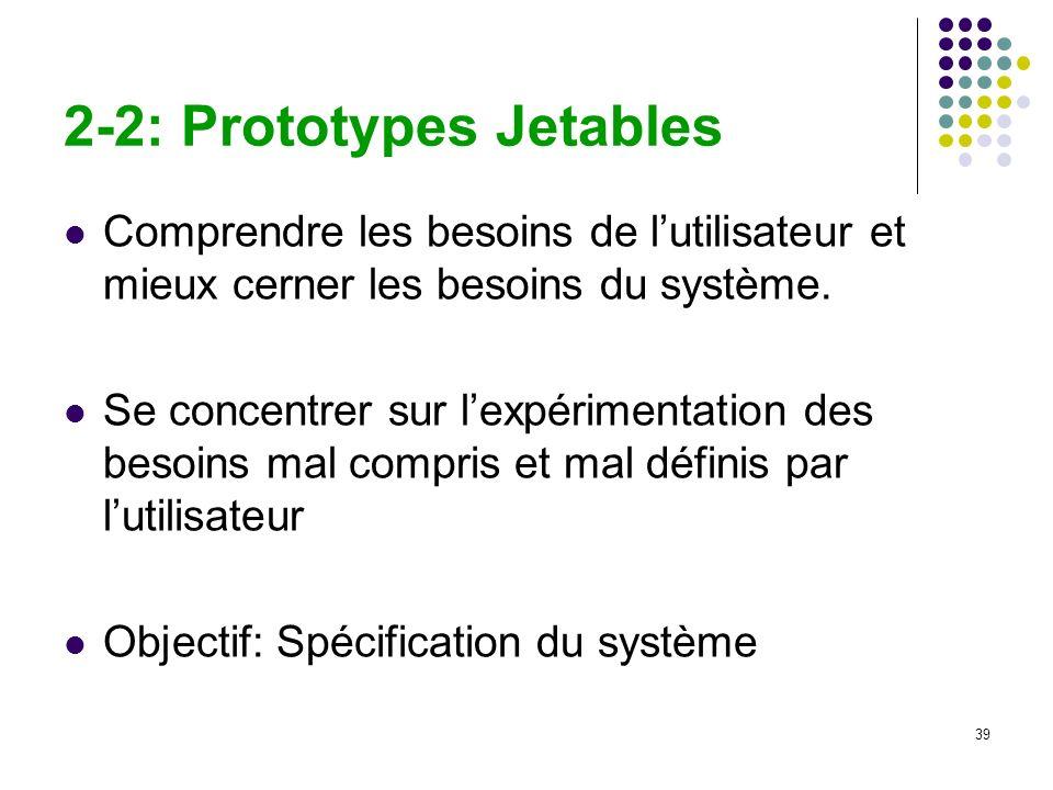 39 2-2: Prototypes Jetables Comprendre les besoins de lutilisateur et mieux cerner les besoins du système. Se concentrer sur lexpérimentation des beso